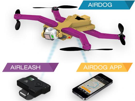 Kvadrokoptéra AirDog | Zdroj: airdog.com