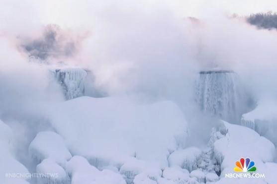 niagárské vodopády z dronu