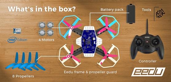 Obsah balení soupravy | Zdroj: kickstarter.com - Eedu